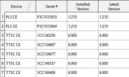 PocketWizard_Inventory
