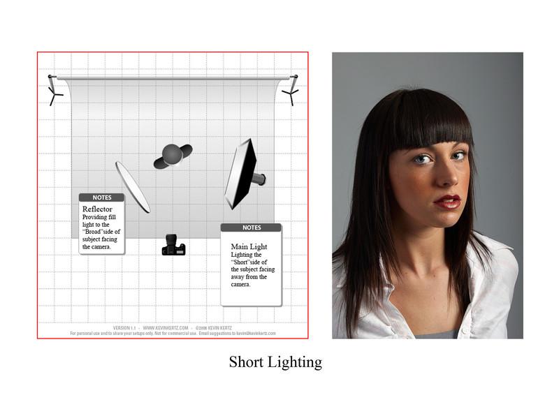 Terrific Basic Lighting Diagrams Mikalsenon Net Wiring Digital Resources Attrlexorcompassionincorg